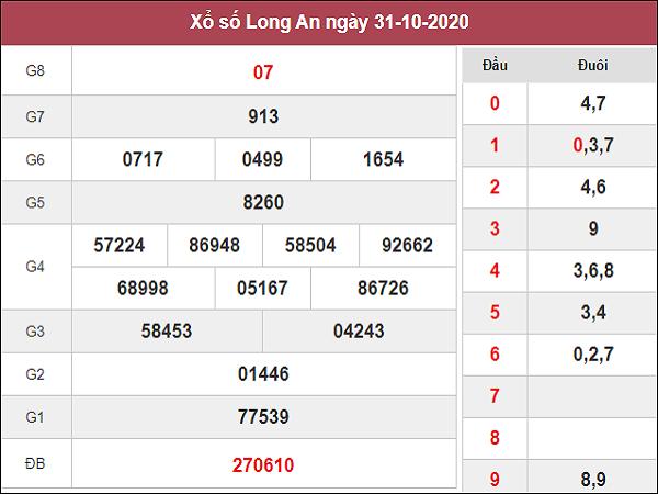 Nhận định XSLA ngày 07/11/2020- xổ số long an cùng chuyên gia