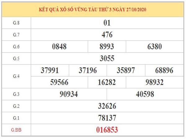 Soi cầu XSVT ngày 03/11/2020 dựa trên phân tích kết quả xổ số kỳ trước
