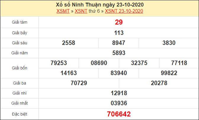 Nhận định XSNT 30/10/2020