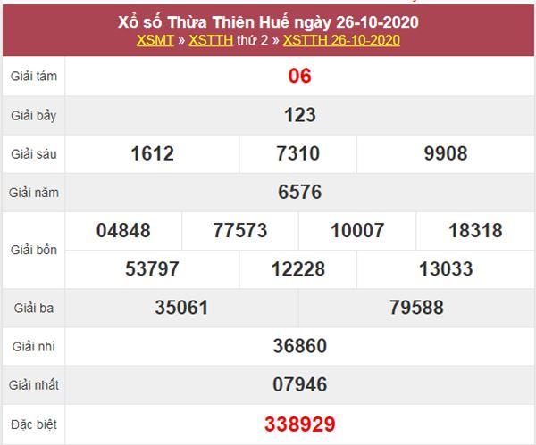 Nhận định KQXS Thừa Thiên Huế 2/11/2020 thứ 2 chính xác nhất