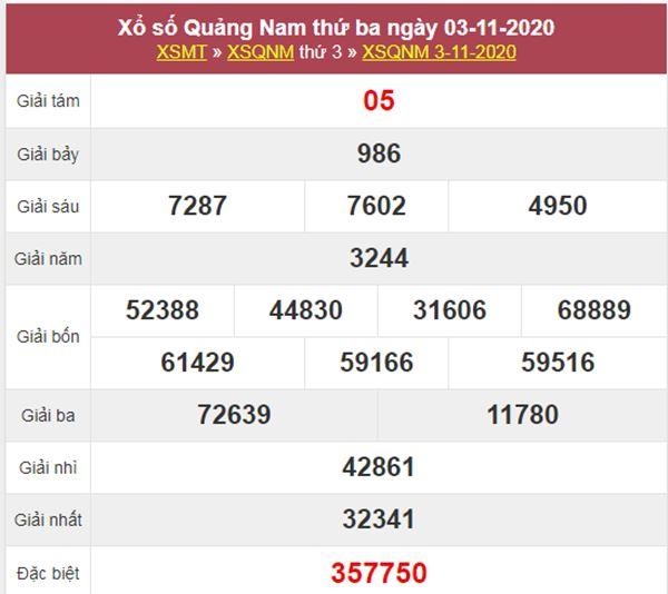 Phân tích XSQNM 10/11/2020 chốt lô số đẹp Quảng Nam thứ 3