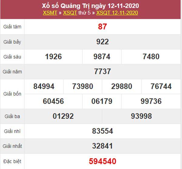 Phân tích XSQT 19/11/2020 chốt lô số đẹp Quảng Trị thứ 5