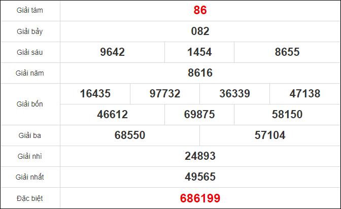 Quay thử xổ số Ninh Thuận ngày 30 tháng 10 năm 2020