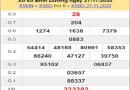 Tổng hợp dự đoán XSBD ngày 04/12/2020- xổ số bình dương