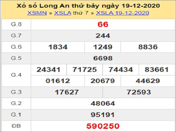 Nhận định KQXSLA ngày 26/12/2020- xổ số long an