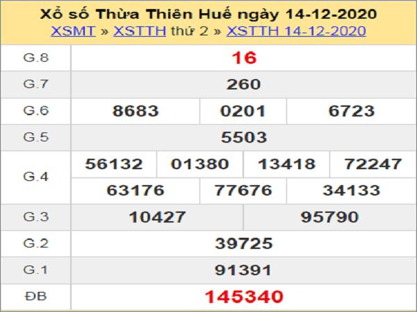 Phân tích XSTTH ngày 21/12//2020- xổ số thừa thiên huế cụ thể