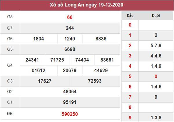 Thống kê XSLA 26/12/2020 chốt số đẹp giờ vàng Long An
