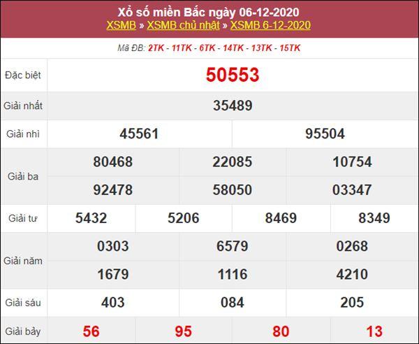 Thống kê XSMB 7/12/2020 chốt KQXS miền Bắc thứ 2