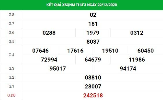 Phân tích kết quả XS Quảng Nam ngày 29/12/2020