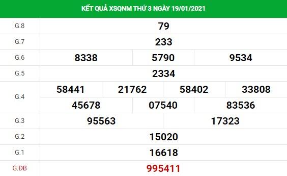 Phân tích kết quả XS Quảng Nam ngày 26/01/2021