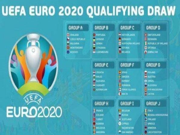 Vòng chung kết VCK Euro 2021 khi nào diễn ra?