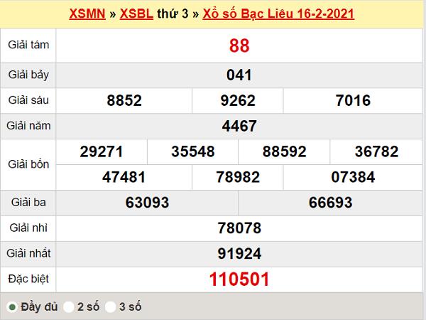 Thống kê XSBL 23/2/2021