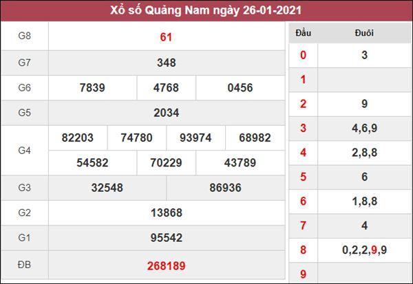 Thống kê XSQNM 2/2/2021 chốt bạch thủ lô Quảng Nam thứ 3