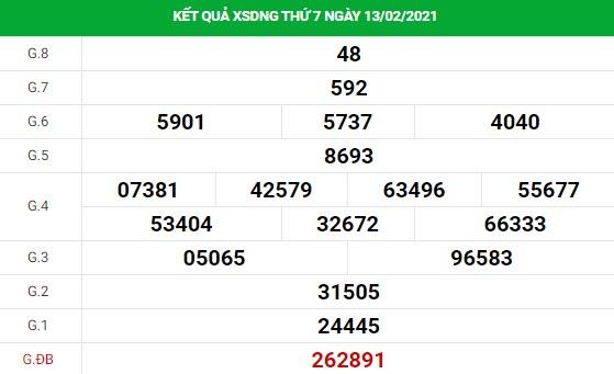 Phân tích kết quả XS Đà Nẵng ngày 17/02/2021