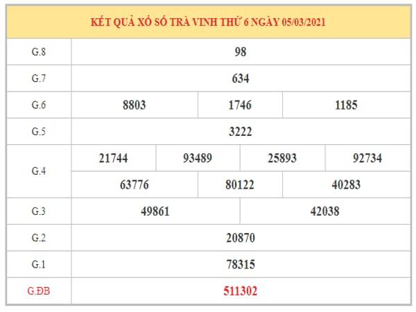 Nhận định KQXSTV ngày 12/3/2021 dựa trên kết quả kỳ trước