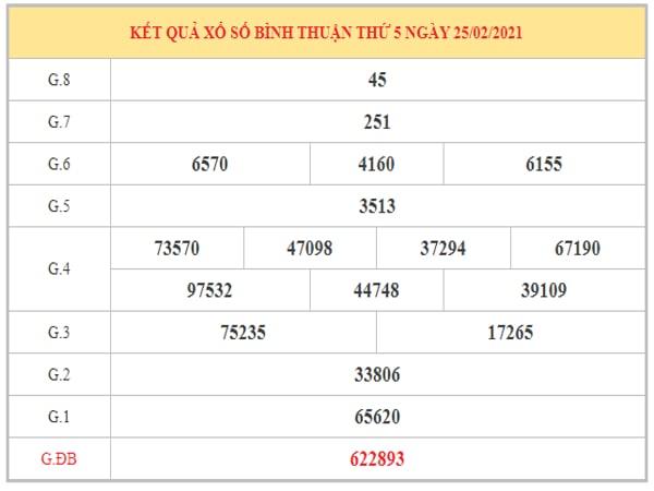 Nhận định KQXSBT ngày 4/3/2021 dựa trên kết quả kỳ trước