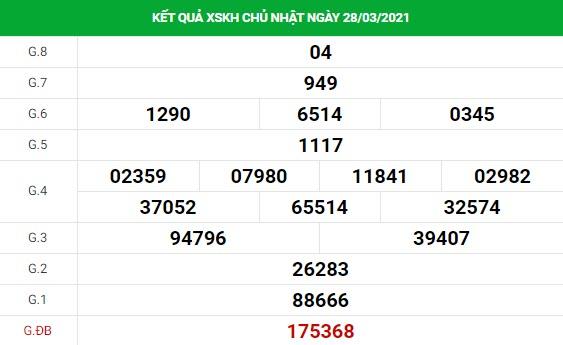 Phân tích kết quả XS Khánh Hòa ngày 31/03/2021