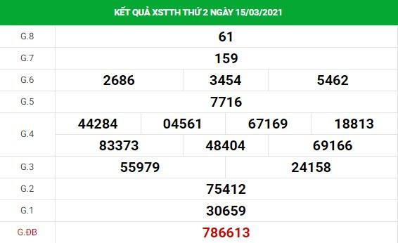 Phân tích kết quả XS Thừa Thiên Huế ngày 22/03/2021
