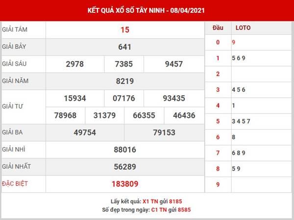 Phân tích kết quả SX Tây Ninh thứ 5 ngày 15/4/2021
