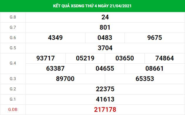 Phân tích kết quả XS Đà Nẵng ngày 24/04/2021