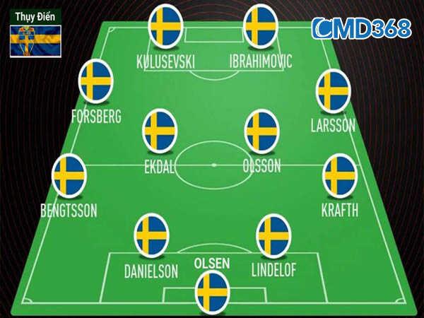 Sơ đồ đội hình Thụy Điển VCK Euro 2021