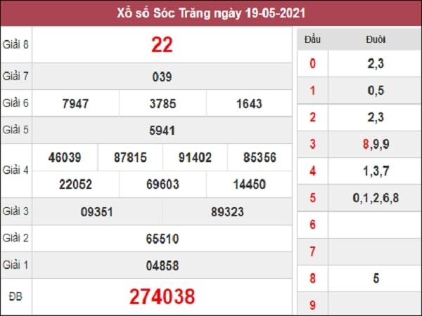Nhận định XSST 26/5/2021