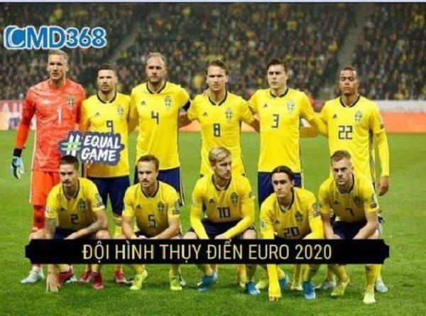 Danh sách đội hình Thụy Điển giải Euro 2020 năm 2021