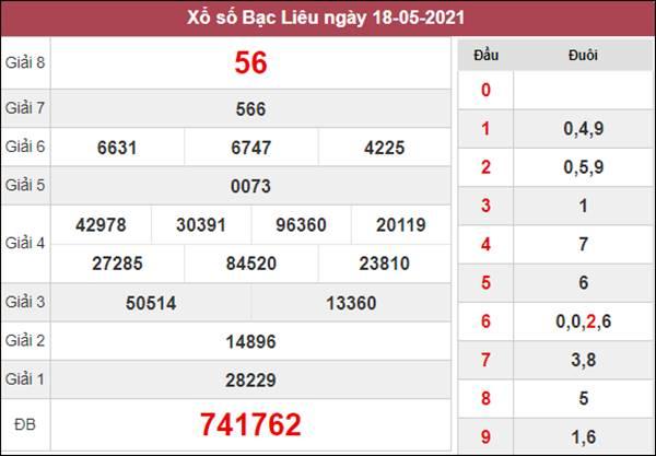 Dự đoán XSBL 25/5/2021 chốt KQXS Bạc Liêu thứ 3