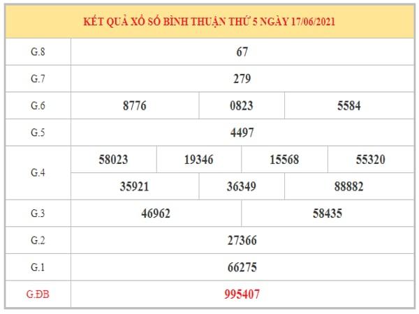 Nhận định KQXSBTH ngày 24/6/2021 dựa trên kết quả kì trước