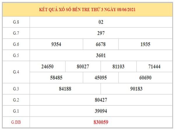 Dự đoán XSBT ngày 15/6/2021 dựa trên kết quả kì trước