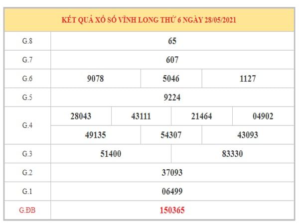 Dự đoán XSVL ngày 4/6/2021 dựa trên kết quả kì trước