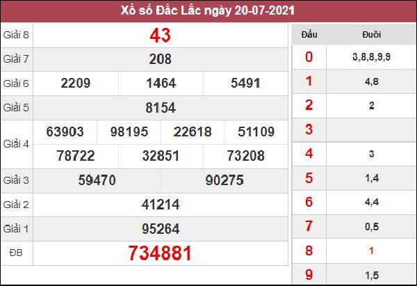 Thống kê XSDLK 27/7/2021 chốt cặp số may mắn thứ 3