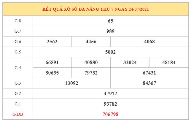 Nhận định KQXSDNG ngày 28/7/2021 dựa trên kết quả kì trước