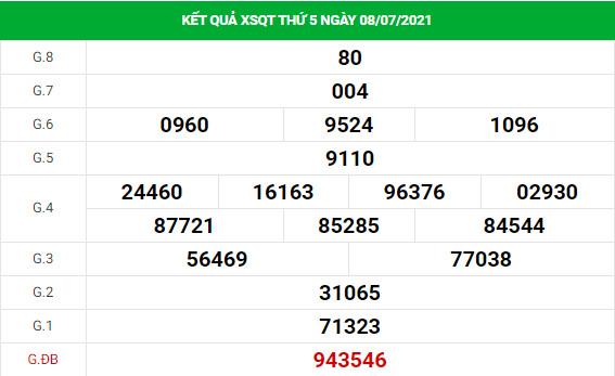 Thống kê soi cầu xổ số Quảng Trị ngày 15/7/2021 hôm nay