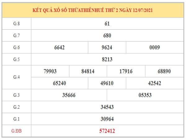 Phân tích KQXSTTH ngày 19/7/2021 dựa trên kết quả kì trước