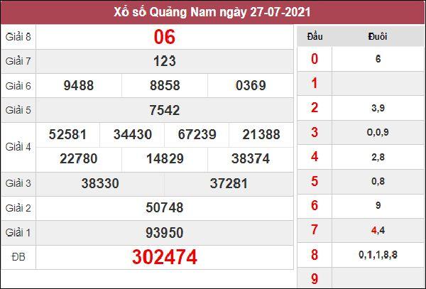 Nhận định KQXSQNM 3/8/2021 thứ 3 miễn phí chuẩn xác
