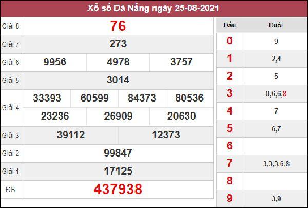 Soi cầu KQXS Đà Nẵng 28/8/2021 chốt cặp loto số đẹp thứ 7
