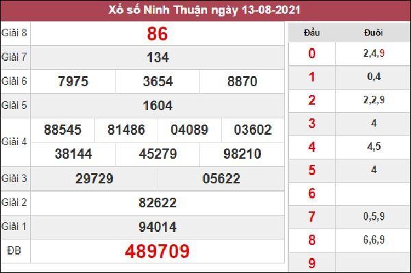Dự đoán XSNT 20/8/2021 chốt KQXS Ninh Thuận hôm nay