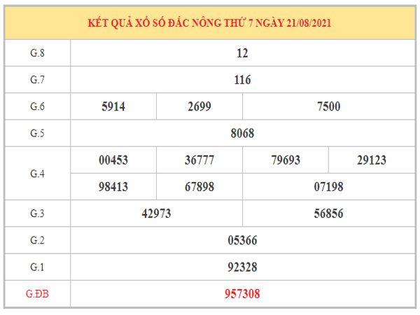 Dự đoán XSDNO ngày 28/8/2021 dựa trên kết quả kì trước