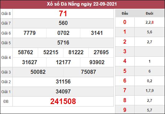Soi cầu XSDNG ngày 25/9/2021 dựa trên kết quả kì trước