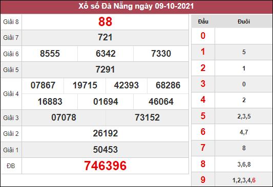 Soi cầu xổ số Đà Nẵng ngày 13/10/2021